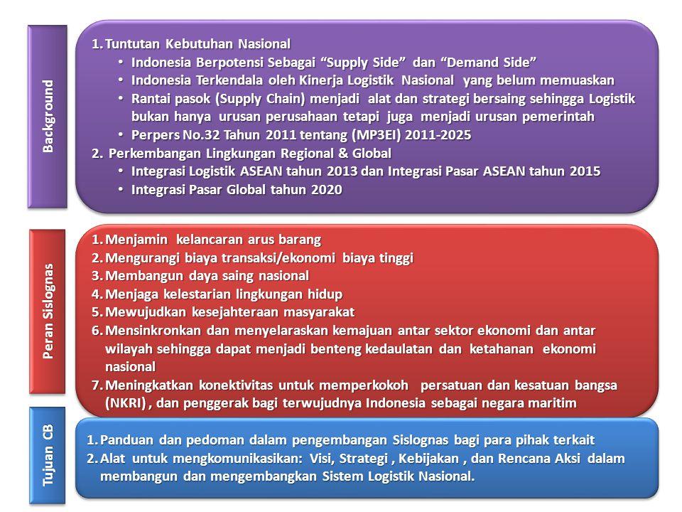 Tahap I (2011-2015) Tahap II (2016-2020) Tahap III (2021-2025)  Meningkatnya peran KA untuk menangani angkutan barang jarak jauh di Jawa dan Sumatera  Terbangunnya Trans Java dan Trans Sumatera, serta Jalur KA yang menghubungkan antara pusat produksi dan simpul transportasi  Beroperasinya secara efektif KA sebagai pilihan utama transportasi barang di Indonesia Meningkatnya sinergi dan efektivitas angkutan truk, angkutan sungai, danau dan penyeberangan dalam mewujudkan sistem angkutan multi moda Terbangunnya terminal multimoda dan pusat-pusat logistik (logistics centers) di bandar udara utama dan pelabuhan laut utama di setiap koridor ekonomi  Meningkatnya peran angkutan truk angkutan sungai, danau dan penyeberangan sebagai bagian dari angkutan multi moda disetiap koridor ekonomi  Terbangun dan terkoneksinya jaringan transportasi multi moda antar pelabuhan hub internasional, pelabuhan laut utama, bandar udara utama, pusat-pusat pertumbuhan dan dry port  Angkutan truk, angkutan sungai, danau dan penyeberangan berperan sebagai bagian integral dari sistem angkutan multi moda dalam rangka mewujudkan konektivitas lokal dan nasional  Terwujudnya jaringan transportasi multi moda yang menghubungkan simpul simpul logistik 3.