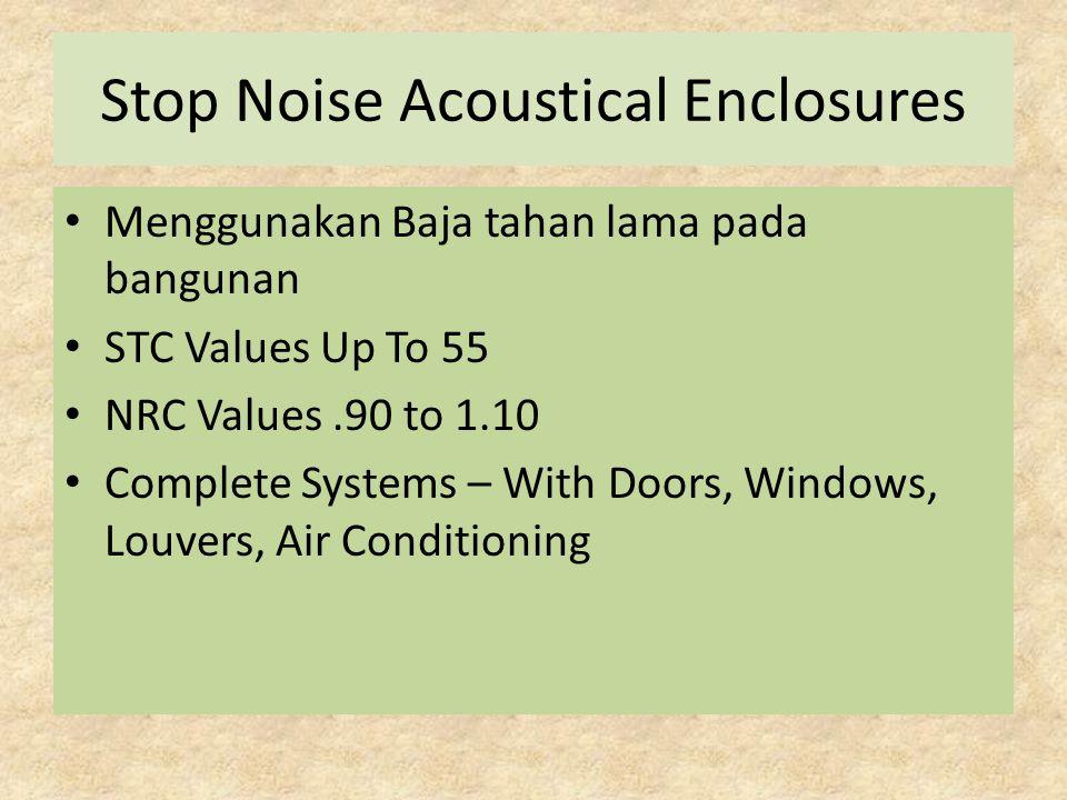 Stop Noise Acoustical Enclosures Menggunakan Baja tahan lama pada bangunan STC Values Up To 55 NRC Values.90 to 1.10 Complete Systems – With Doors, Wi