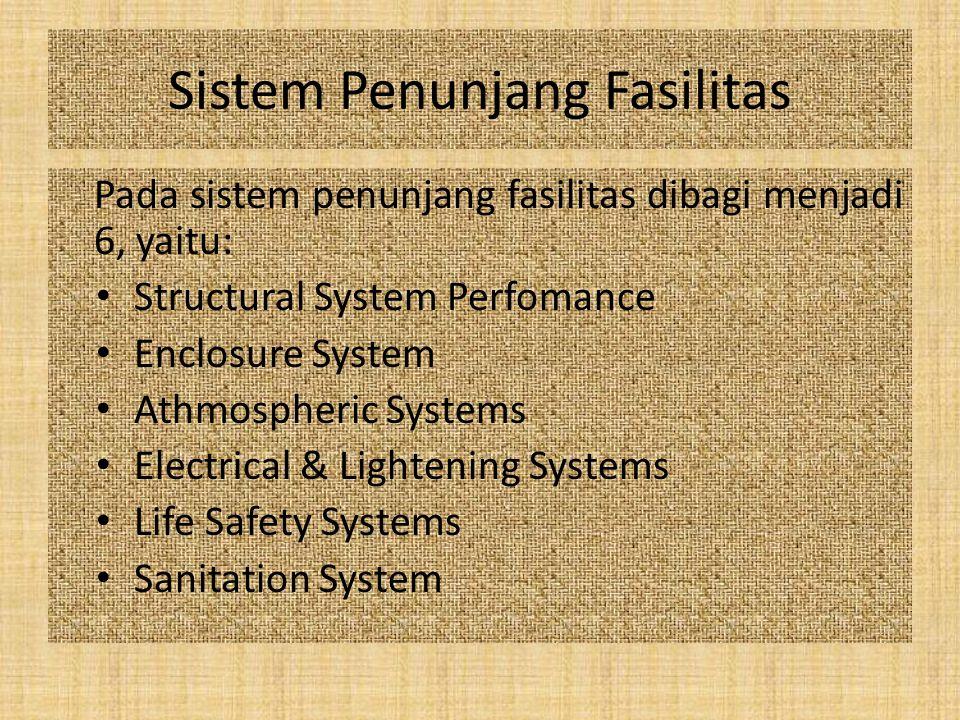 Sistem Penunjang Fasilitas Pada sistem penunjang fasilitas dibagi menjadi 6, yaitu: Structural System Perfomance Enclosure System Athmospheric Systems