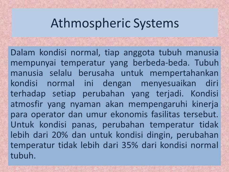 Athmospheric Systems Dalam kondisi normal, tiap anggota tubuh manusia mempunyai temperatur yang berbeda-beda. Tubuh manusia selalu berusaha untuk memp