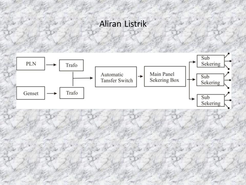 Aliran Listrik