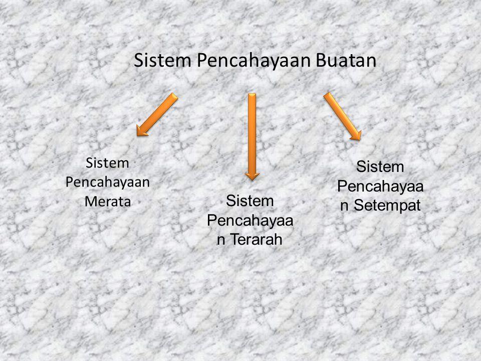 Sistem Pencahayaan Merata Sistem Pencahayaan Buatan Sistem Pencahayaa n Terarah Sistem Pencahayaa n Setempat