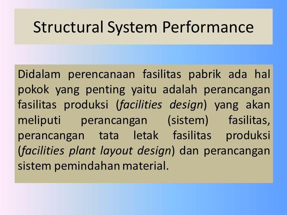 Structural System Performance Perancangan (sistem) fasilitas Unsur-unsur utama perancangan fasilitas adalah jenis masukan (bahan baku dan penunjang, barang, pembeli, bahan makanan, makanan jadi, dst), produksi atau kegiatan transformasi (pengolahan dan manufaktur, pelayanan dan pembeli, pengolahan bahan makanan, dst), keluaran yang dihasilkan (produk dan sisaan, barang yang dibeli, makanan yang dihidangkan, dst).