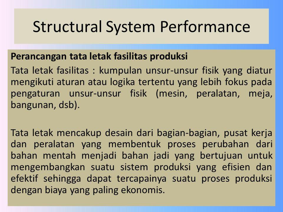 Structural System Performance Perancangan tata letak fasilitas produksi Tata letak fasilitas : kumpulan unsur-unsur fisik yang diatur mengikuti aturan