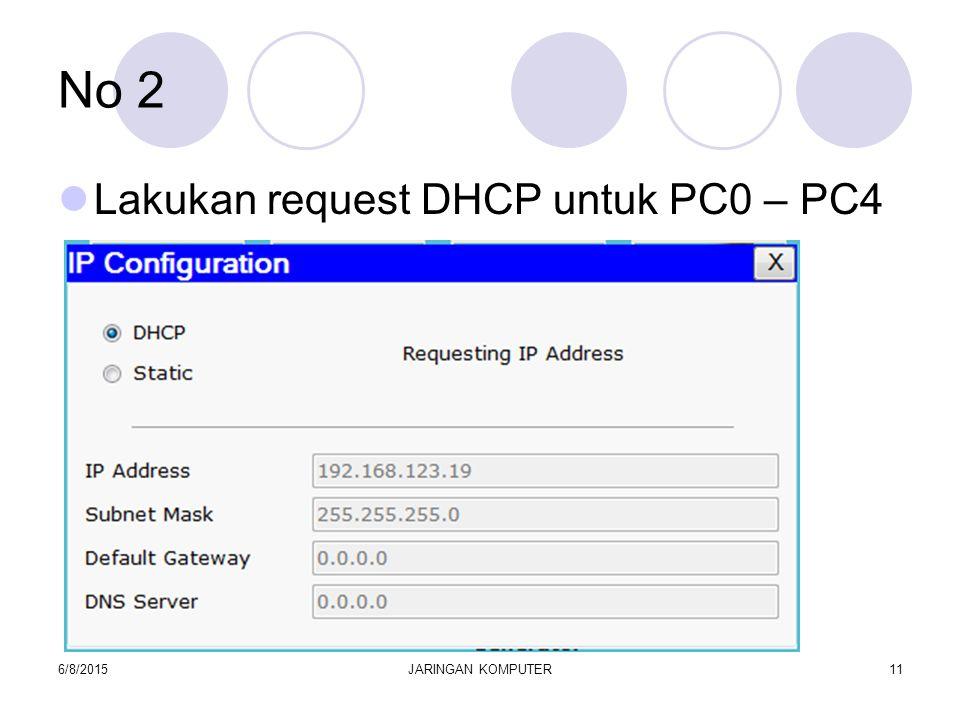 No 2 Lakukan request DHCP untuk PC0 – PC4 6/8/2015JARINGAN KOMPUTER11