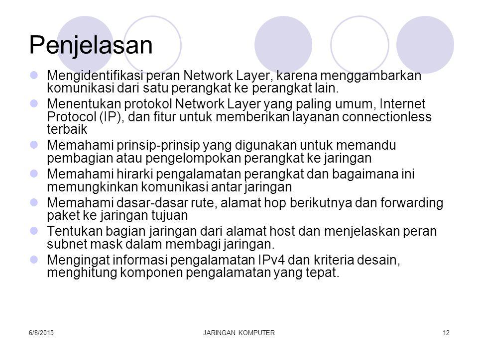 6/8/2015JARINGAN KOMPUTER12 Penjelasan Mengidentifikasi peran Network Layer, karena menggambarkan komunikasi dari satu perangkat ke perangkat lain. Me