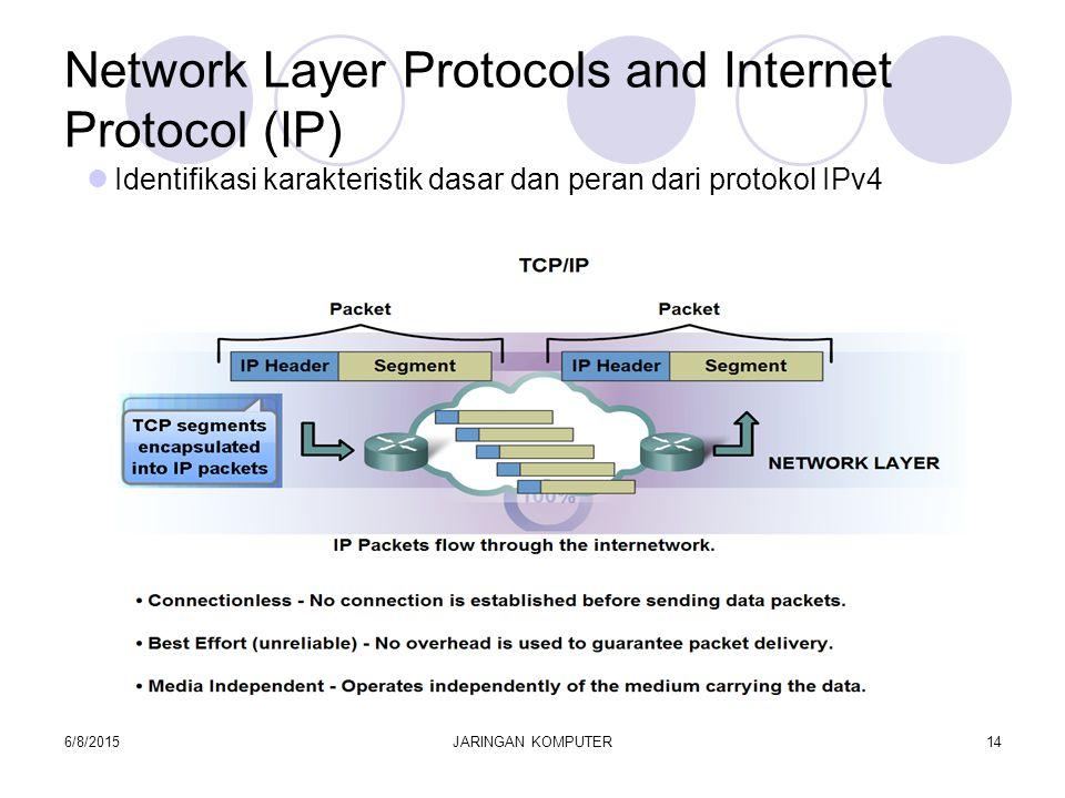 6/8/2015JARINGAN KOMPUTER14 Network Layer Protocols and Internet Protocol (IP) Identifikasi karakteristik dasar dan peran dari protokol IPv4