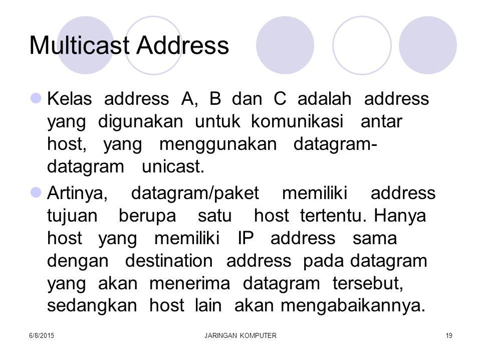 6/8/2015JARINGAN KOMPUTER19 Multicast Address Kelas address A, B dan C adalah address yang digunakan untuk komunikasi antar host, yang menggunakan datagram- datagram unicast.