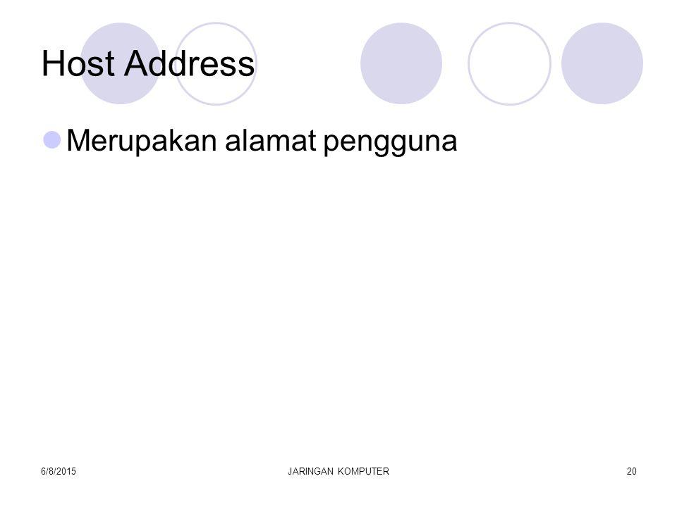 6/8/2015JARINGAN KOMPUTER20 Host Address Merupakan alamat pengguna