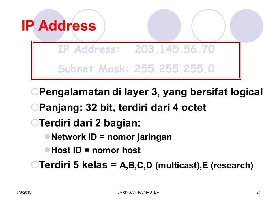 6/8/2015JARINGAN KOMPUTER21 IP Address  Pengalamatan di layer 3, yang bersifat logical  Panjang: 32 bit, terdiri dari 4 octet  Terdiri dari 2 bagian: Network ID = nomor jaringan Host ID = nomor host  Terdiri 5 kelas = A,B,C,D (multicast),E (research) IP Address: 203.145.56.70 Subnet Mask: 255.255.255.0