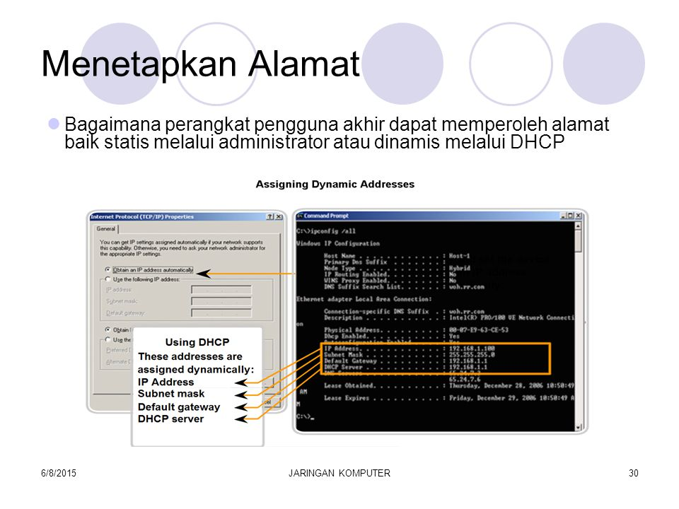 6/8/2015JARINGAN KOMPUTER30 Menetapkan Alamat Bagaimana perangkat pengguna akhir dapat memperoleh alamat baik statis melalui administrator atau dinamis melalui DHCP