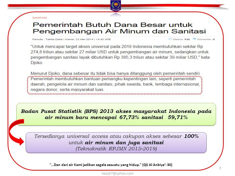 Badan Pusat Statistik (BPS) 2013 akses masyarakat Indonesia pada air minum baru mencapai 67,73% sanitasi 59,71% Tersedianya universal access atau cakupan akses sebesar 100% untuk air minum dan juga sanitasi (Teknokratik RPJMN 2015-2019) 3 heso57@yahoo.com …Dan dari air Kami jadikan segala sesuatu yang hidup. (QS Al Anbiya': 30)