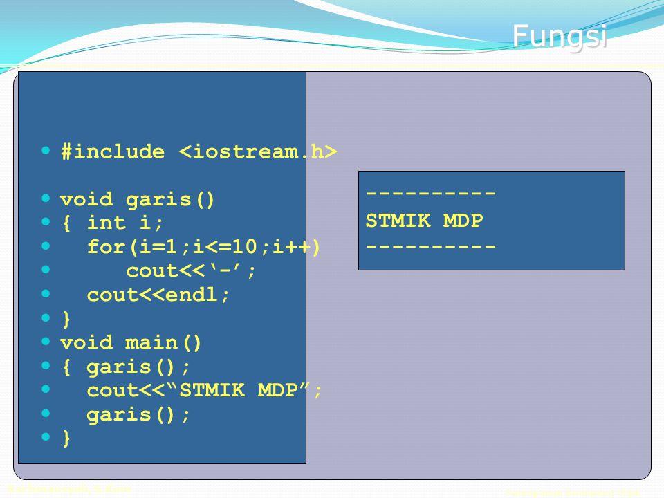 Pemrograman Berorientasi Objek Rachmansyah, S.Kom Fungsi Untuk menghindari hal itu, parameter fungsi dapat diatur dengan memberiakn nilai bawaan terhadap parameter.