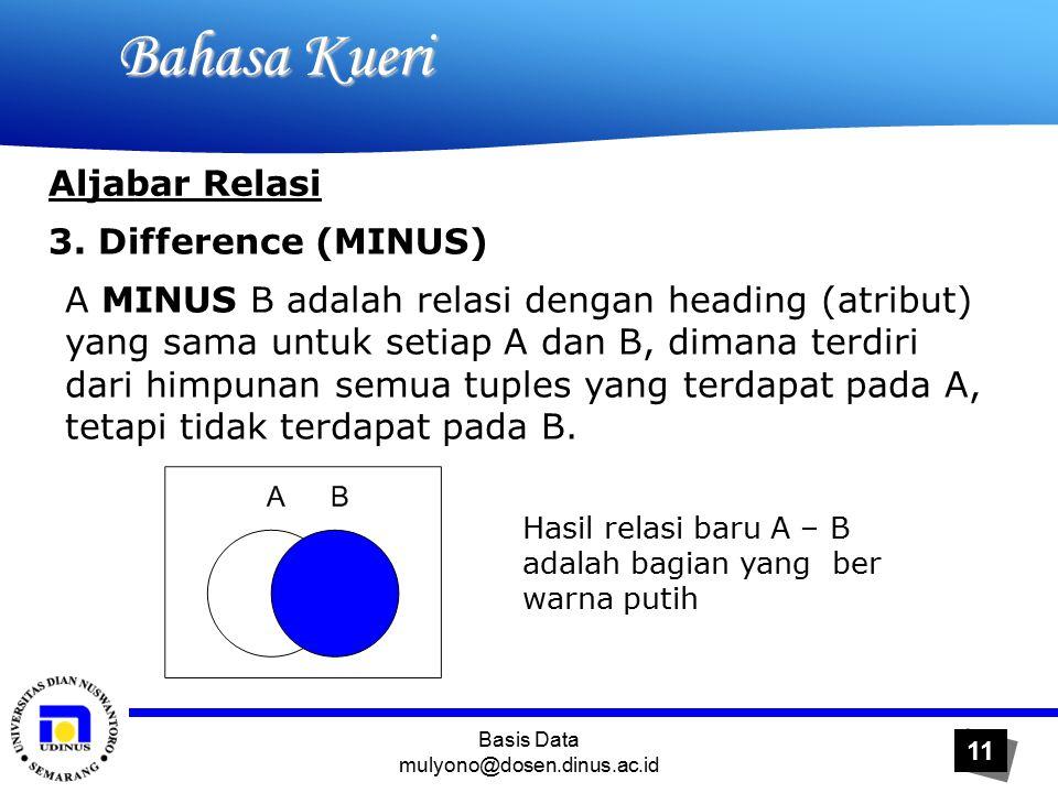 Basis Data mulyono@dosen.dinus.ac.id 11 Bahasa Kueri Bahasa Kueri Aljabar Relasi 3.
