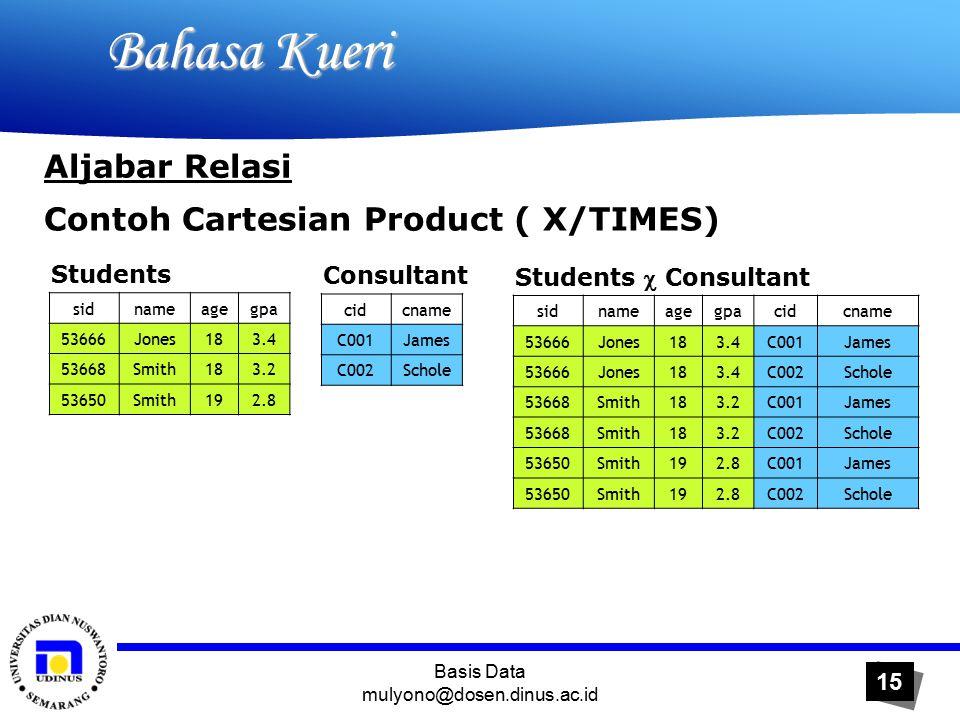 Basis Data mulyono@dosen.dinus.ac.id 15 Bahasa Kueri Bahasa Kueri Aljabar Relasi Contoh Cartesian Product ( X/TIMES) Students sidnameagegpa 53666Jones183.4 53668Smith183.2 53650Smith192.8 Consultant cidcname C001James C002Schole Students  Consultant sidnameagegpacidcname 53666Jones183.4C001James 53666Jones183.4C002Schole 53668Smith183.2C001James 53668Smith183.2C002Schole 53650Smith192.8C001James 53650Smith192.8C002Schole