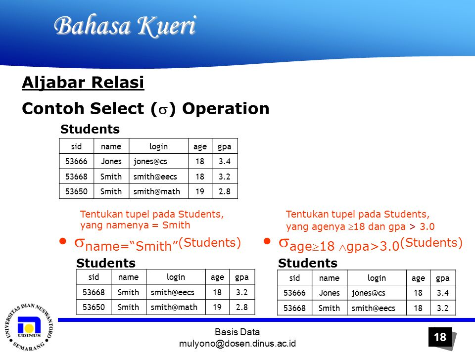 Basis Data mulyono@dosen.dinus.ac.id 18 Bahasa Kueri Bahasa Kueri Aljabar Relasi Contoh Select () Operation Students  name= Smith (Students) sidnameloginagegpa 53666Jonesjones@cs183.4 53668Smithsmith@eecs183.2 53650Smithsmith@math192.8 Students sidnameloginagegpa 53668Smithsmith@eecs183.2 53650Smithsmith@math192.8  age18 gpa>3.0 (Students) Students sidnameloginagegpa 53666Jonesjones@cs183.4 53668Smithsmith@eecs183.2 Tentukan tupel pada Students, yang namenya = Smith Tentukan tupel pada Students, yang agenya 18 dan gpa > 3.0