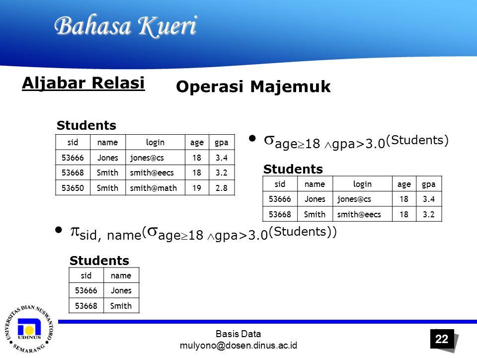 Basis Data mulyono@dosen.dinus.ac.id 22 Bahasa Kueri Bahasa Kueri Aljabar Relasi Operasi Majemuk Students sidnameloginagegpa 53666Jonesjones@cs183.4 53668Smithsmith@eecs183.2 53650Smithsmith@math192.8  age18 gpa>3.0 (Students) Students sidnameloginagegpa 53666Jonesjones@cs183.4 53668Smithsmith@eecs183.2  sid, name (  age18 gpa>3.0 (Students)) Students sidname 53666Jones 53668Smith
