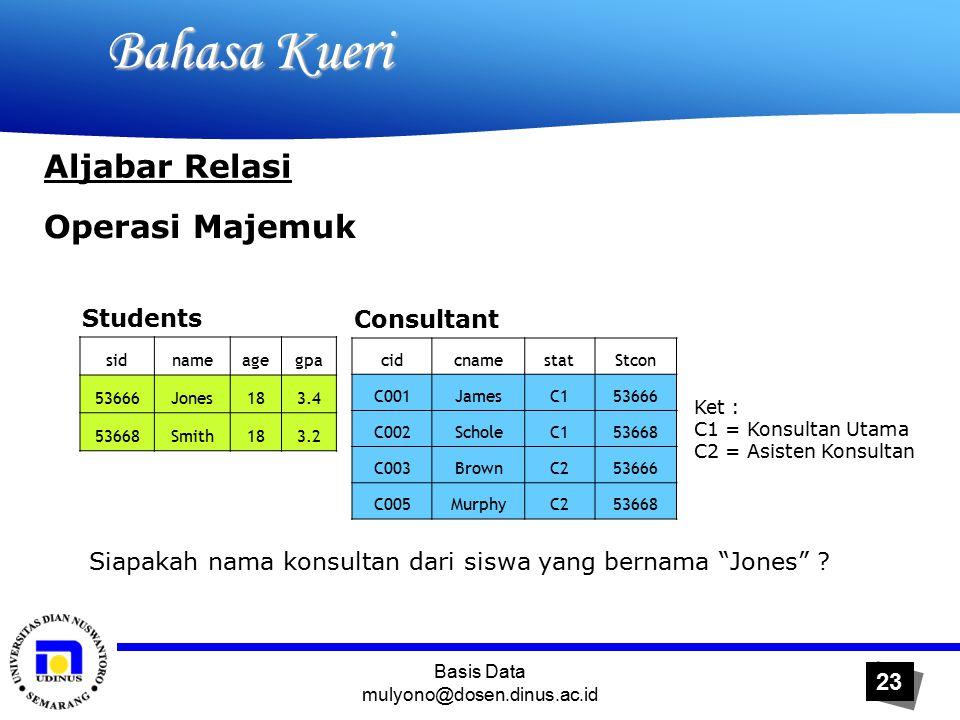 Basis Data mulyono@dosen.dinus.ac.id 23 Bahasa Kueri Bahasa Kueri Aljabar Relasi Operasi Majemuk Students sidnameagegpa 53666Jones183.4 53668Smith183.2 Consultant cidcnamestatStcon C001JamesC153666 C002ScholeC153668 C003BrownC253666 C005MurphyC253668 Siapakah nama konsultan dari siswa yang bernama Jones .