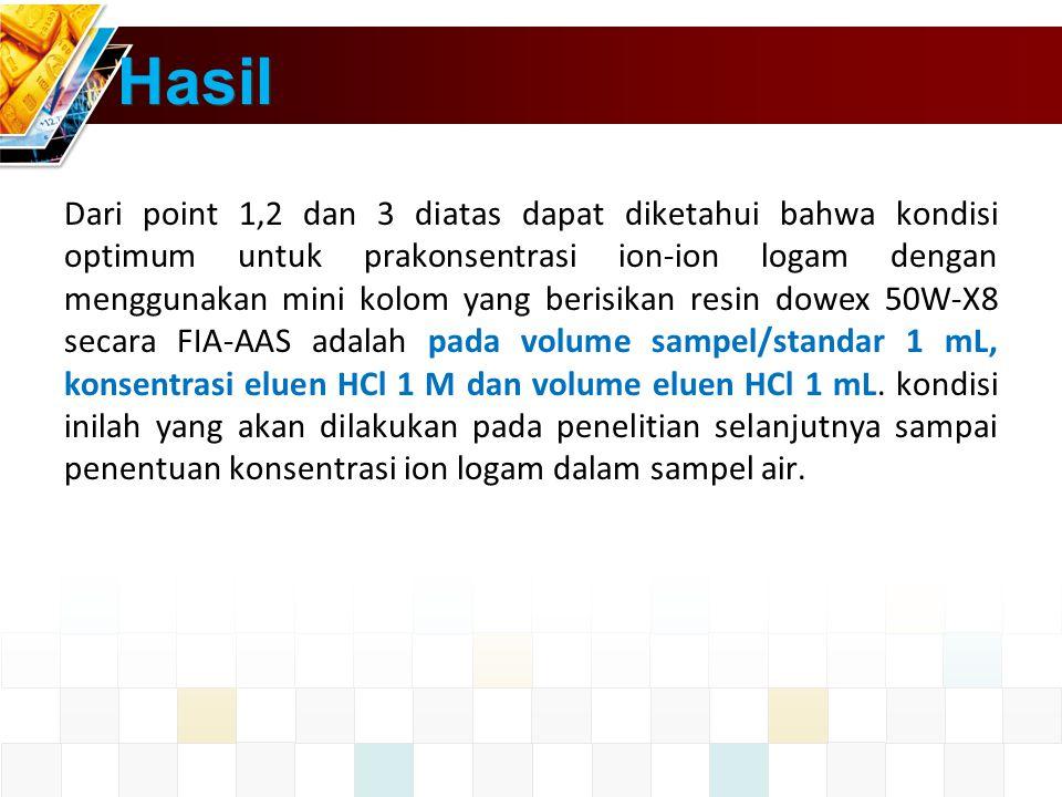 Dari point 1,2 dan 3 diatas dapat diketahui bahwa kondisi optimum untuk prakonsentrasi ion-ion logam dengan menggunakan mini kolom yang berisikan resin dowex 50W-X8 secara FIA-AAS adalah pada volume sampel/standar 1 mL, konsentrasi eluen HCl 1 M dan volume eluen HCl 1 mL.