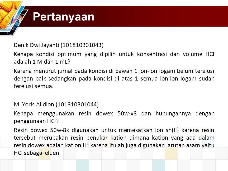 Pertanyaan Denik Dwi Jayanti (101810301043) Kenapa kondisi optimum yang dipilih untuk konsentrasi dan volume HCl adalah 1 M dan 1 mL.