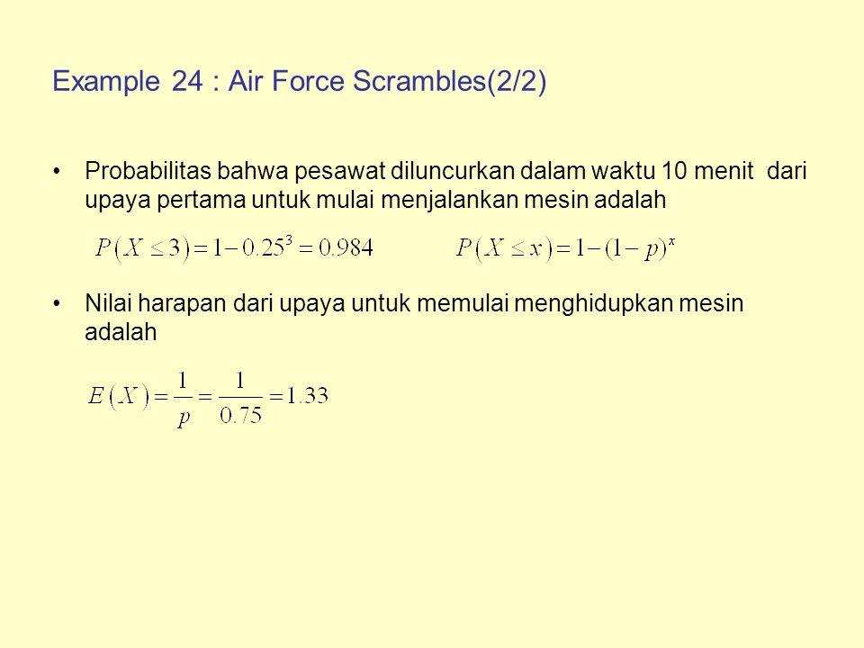 3.2.2 Definition of the Negative Binomial Distribution(1/2) Jumlah percobaan dengan r sukses dalam urutan percobaan bebas Bernoulli dengan konstan probabilitas keberhasilan p memiliki distribusi binomial negatif dengan parameter p dan r Probability mass function adalah untuk