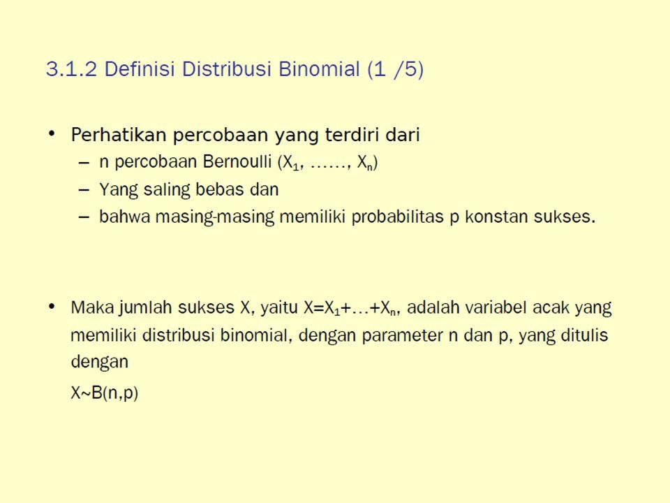 3.1.2 3.1.2 Definisi Distribusi Binomial (2/5) Probability mass function dari variabel acak B(n,p) adalah untuk, dengan