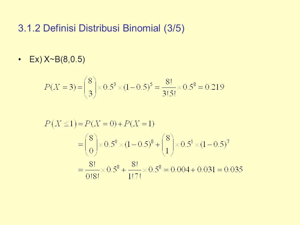 3.1.2 Definisi Distribusi Binomial (4/5) 0.004 0.273 0.219 0.109 0.031 0.004 0.219 0.109 0.031 432015678x Probability 432015678 0.0040.6360.8550.9650.9960.10000.3630.1440.035 Ex) X~B(8,0.5)