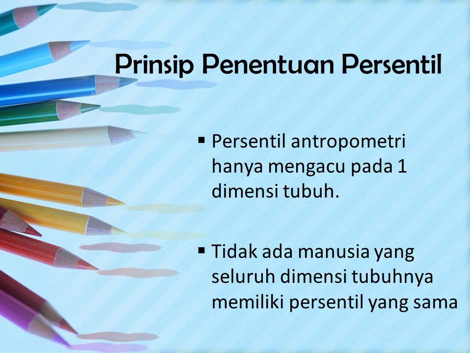 Prinsip Penentuan Persentil  Persentil antropometri hanya mengacu pada 1 dimensi tubuh.  Tidak ada manusia yang seluruh dimensi tubuhnya memiliki pe