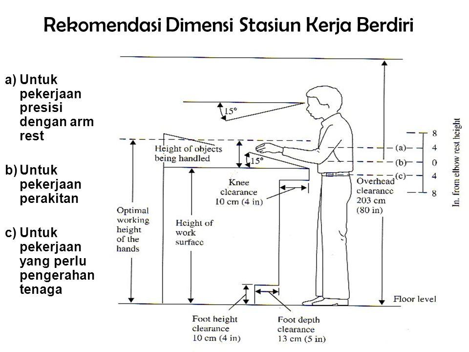 Rekomendasi Dimensi Stasiun Kerja Berdiri a)Untuk pekerjaan presisi dengan arm rest b)Untuk pekerjaan perakitan c)Untuk pekerjaan yang perlu pengeraha