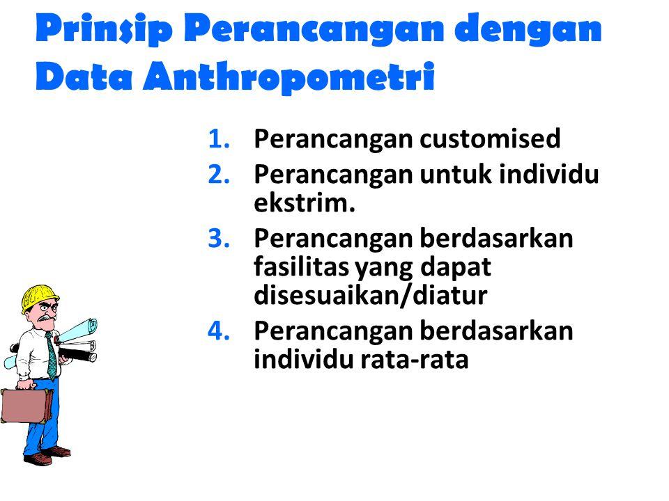 Prinsip Perancangan dengan Data Anthropometri 1.Perancangan customised 2.Perancangan untuk individu ekstrim. 3.Perancangan berdasarkan fasilitas yang