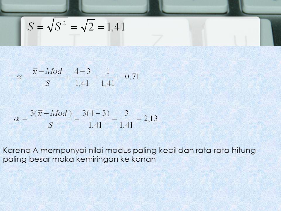 Kemiringan 7. Tentukanlah kemiringan menggunakan rumus momen dari data : 3, 3, 4, 6 Jawab : n = 4