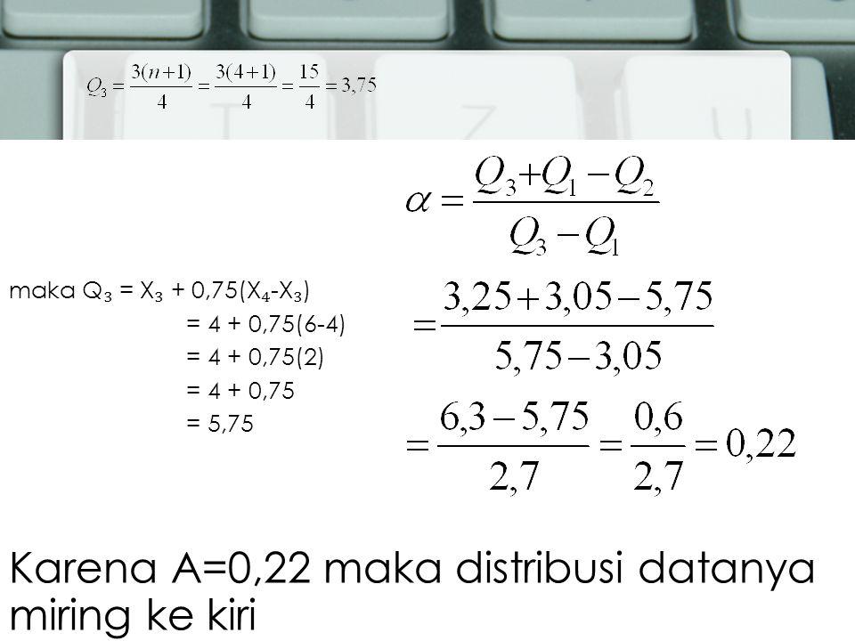 maka Q ₃ = X ₃ + 0,75(X ₄ -X ₃ ) = 4 + 0,75(6-4) = 4 + 0,75(2) = 4 + 0,75 = 5,75 Karena A=0,22 maka distribusi datanya miring ke kiri