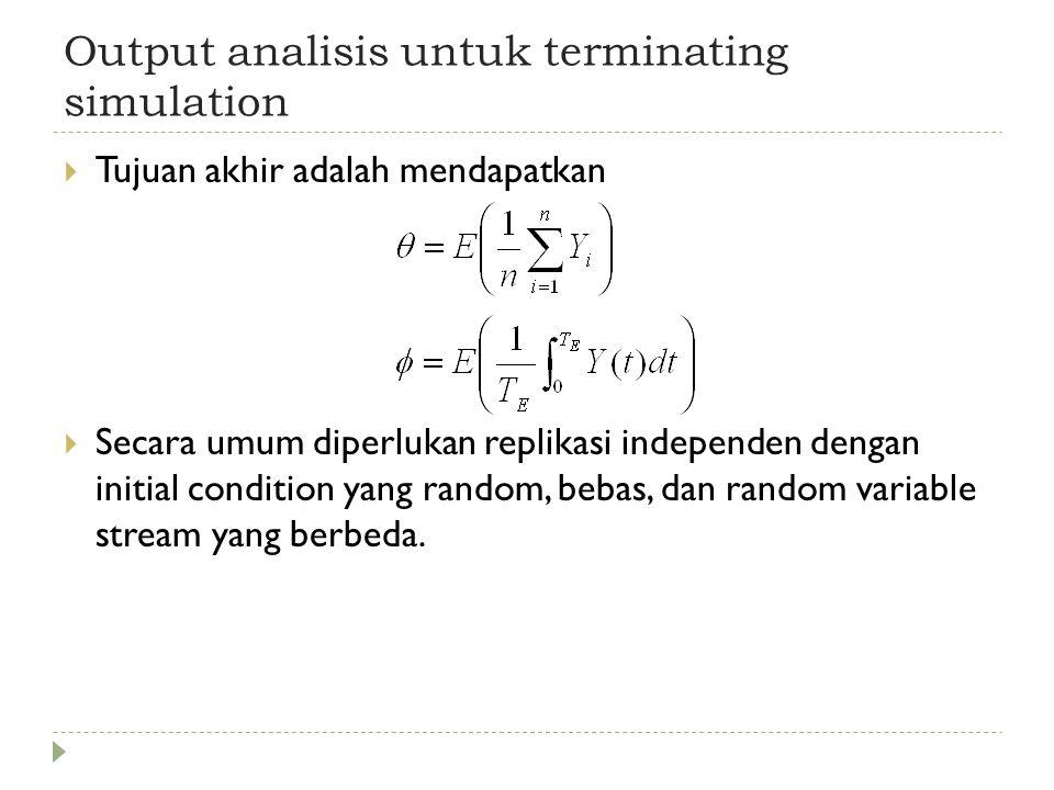 Output analisis untuk terminating simulation  Tujuan akhir adalah mendapatkan  Secara umum diperlukan replikasi independen dengan initial condition yang random, bebas, dan random variable stream yang berbeda.