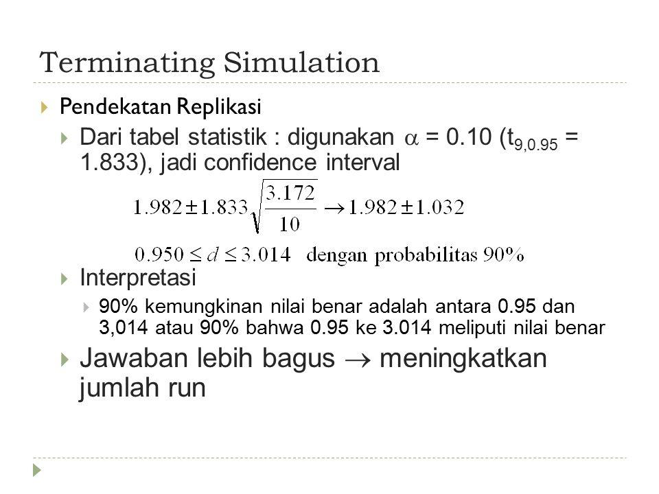 Terminating Simulation  Pendekatan Replikasi  Dari tabel statistik : digunakan  = 0.10 (t 9,0.95 = 1.833), jadi confidence interval  Interpretasi  90% kemungkinan nilai benar adalah antara 0.95 dan 3,014 atau 90% bahwa 0.95 ke 3.014 meliputi nilai benar  Jawaban lebih bagus  meningkatkan jumlah run