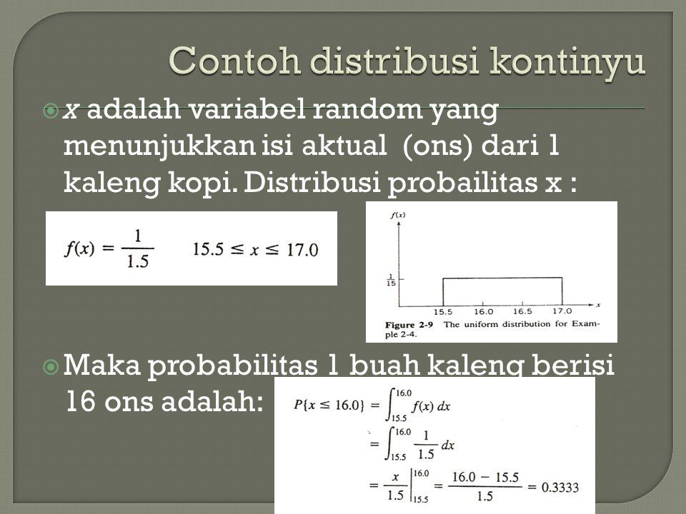  x adalah variabel random yang menunjukkan isi aktual (ons) dari 1 kaleng kopi. Distribusi probailitas x :  Maka probabilitas 1 buah kaleng berisi 1