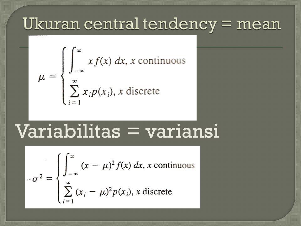 Variabilitas = variansi