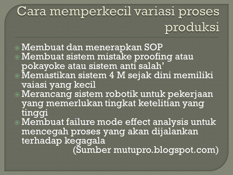 Membuat dan menerapkan SOP  Membuat sistem mistake proofing atau pokayoke atau sistem anti salah'  Memastikan sistem 4 M sejak dini memiliki vaias