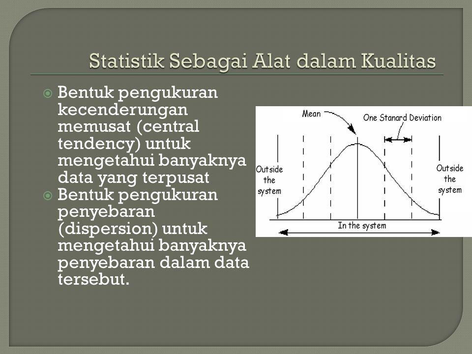  Bentuk pengukuran kecenderungan memusat (central tendency) untuk mengetahui banyaknya data yang terpusat  Bentuk pengukuran penyebaran (dispersion)