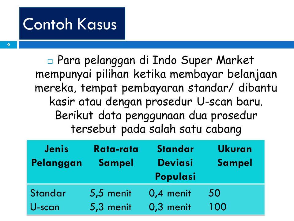 Contoh Kasus  Para pelanggan di Indo Super Market mempunyai pilihan ketika membayar belanjaan mereka, tempat pembayaran standar/ dibantu kasir atau dengan prosedur U-scan baru.