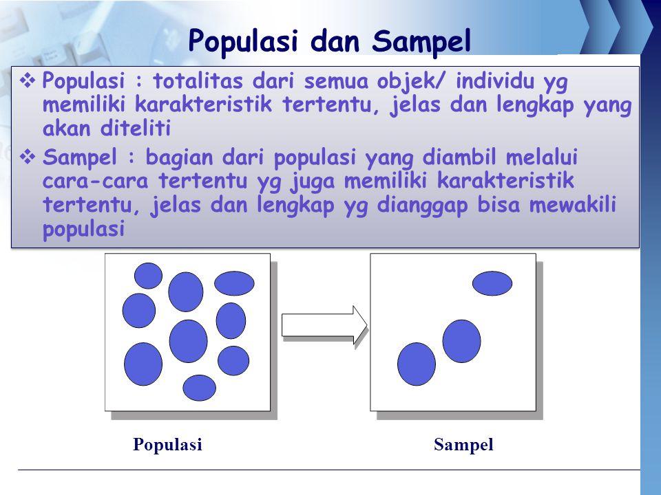 Populasi dan Sampel  Populasi : totalitas dari semua objek/ individu yg memiliki karakteristik tertentu, jelas dan lengkap yang akan diteliti  Sampe