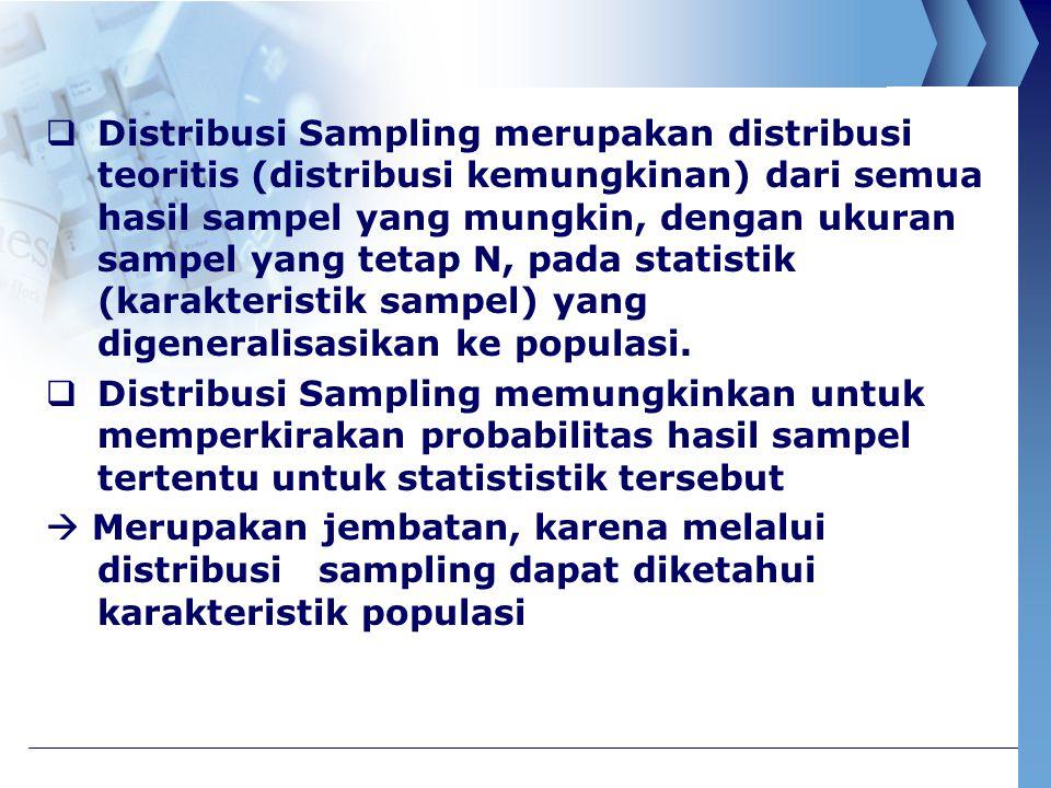  Distribusi Sampling merupakan distribusi teoritis (distribusi kemungkinan) dari semua hasil sampel yang mungkin, dengan ukuran sampel yang tetap N,