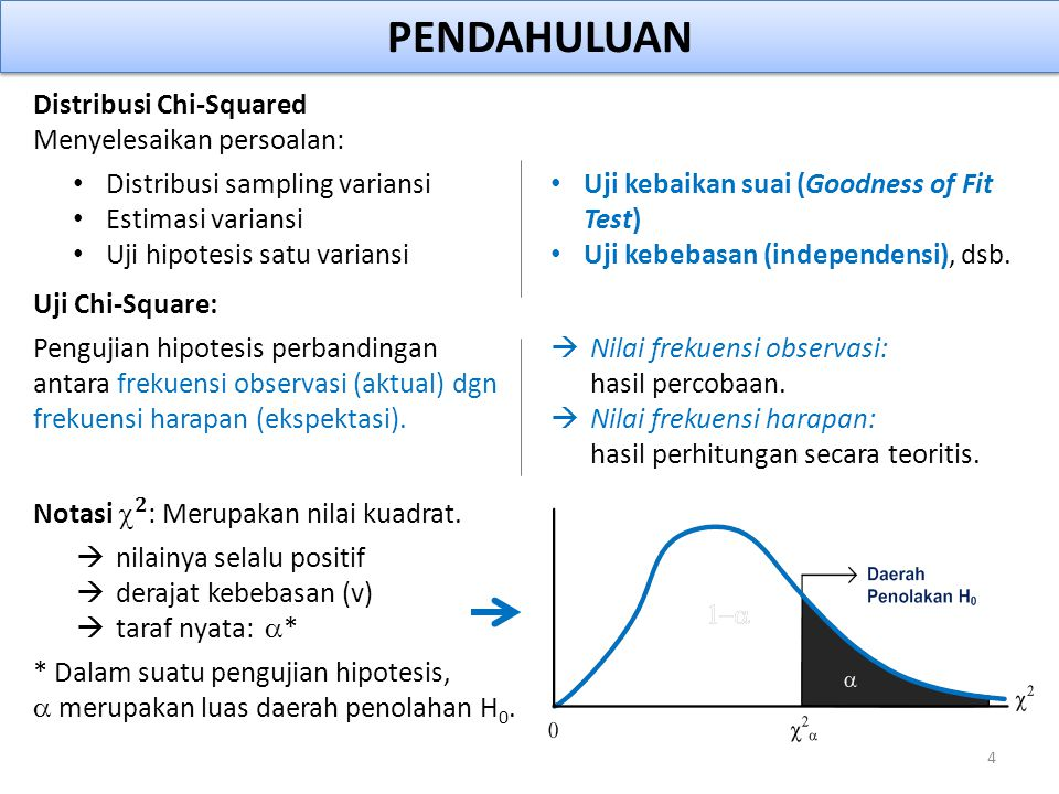 PENDAHULUAN 4 Uji Chi-Square: Pengujian hipotesis perbandingan antara frekuensi observasi (aktual) dgn frekuensi harapan (ekspektasi). Distribusi Chi-