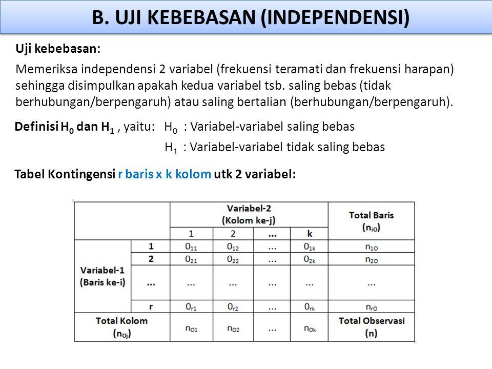 B. UJI KEBEBASAN (INDEPENDENSI) Uji kebebasan: Memeriksa independensi 2 variabel (frekuensi teramati dan frekuensi harapan) sehingga disimpulkan apaka