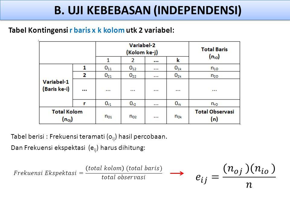 B. UJI KEBEBASAN (INDEPENDENSI) Tabel berisi : Frekuensi teramati (o ij ) hasil percobaan. Dan Frekuensi ekspektasi (e ij ) harus dihitung: Tabel Kont