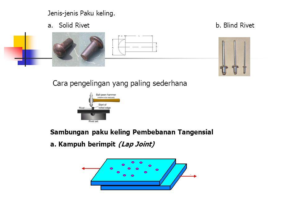 Sambungan paku keling Pembebanan Tangensial a. Kampuh berimpit (Lap Joint) Jenis-jenis Paku keling. a.Solid Rivet b. Blind Rivet Cara pengelingan yang