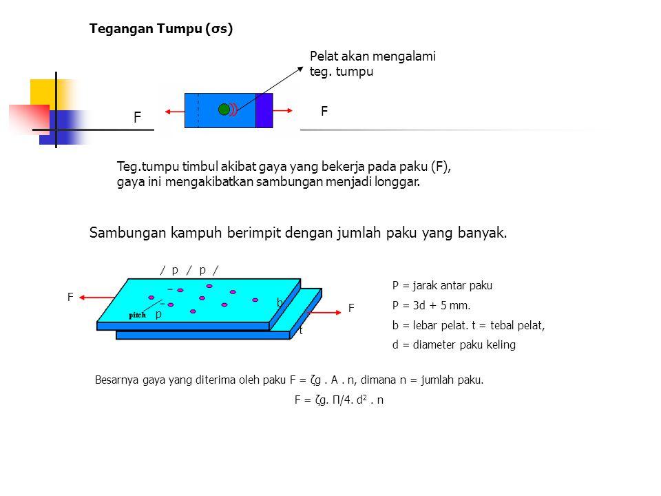 Tegangan Tumpu (σs) F F Pelat akan mengalami teg. tumpu Teg.tumpu timbul akibat gaya yang bekerja pada paku (F), gaya ini mengakibatkan sambungan menj
