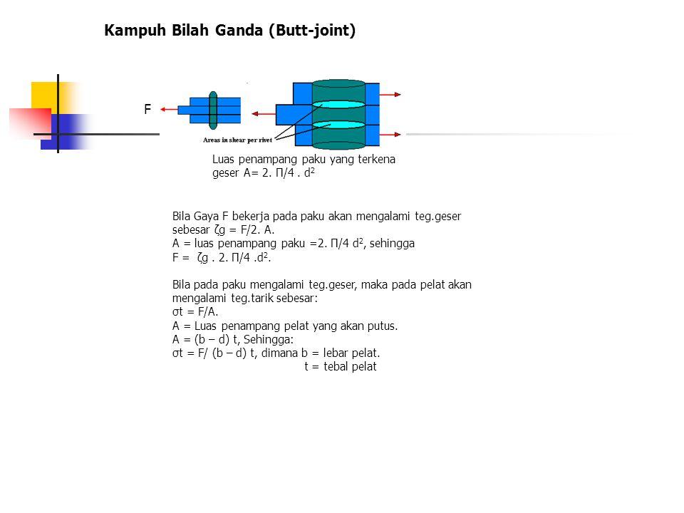 Kampuh Bilah Ganda (Butt-joint) Luas penampang paku yang terkena geser A= 2. Π/4. d 2 F Bila Gaya F bekerja pada paku akan mengalami teg.geser sebesar