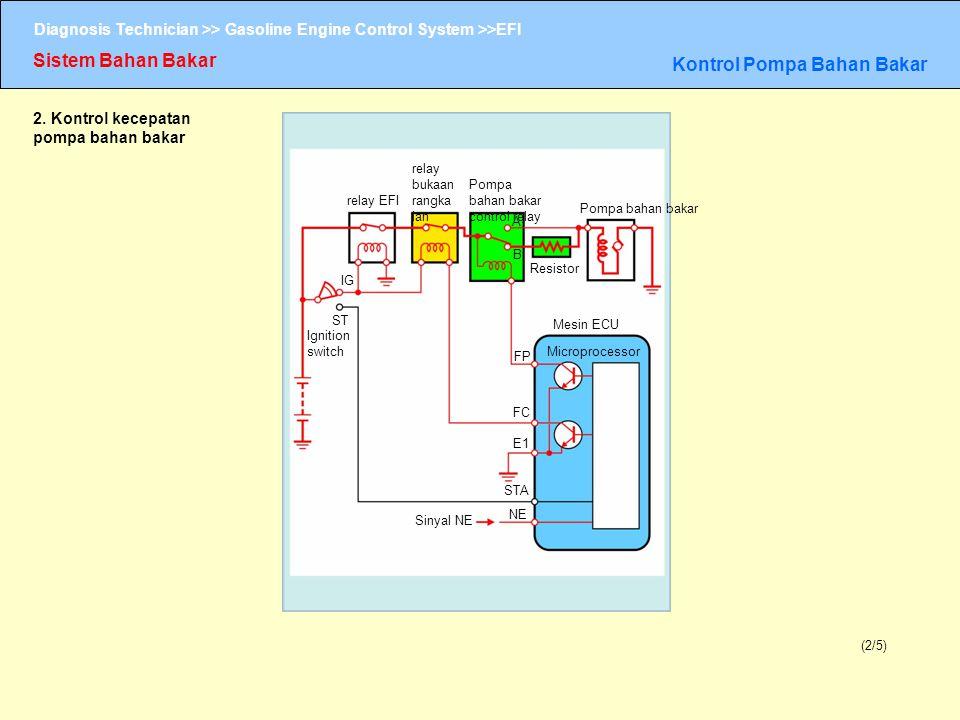 Diagnosis Technician >> Gasoline Engine Control System >>EFI Sistem Bahan Bakar Kontrol Pompa Bahan Bakar (2/5) relay bukaan rangka ian relay EFI Pomp