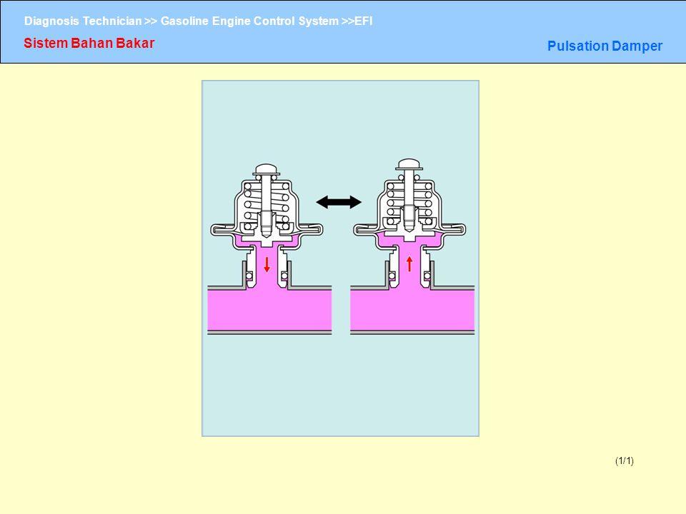 Diagnosis Technician >> Gasoline Engine Control System >>EFI Sistem Bahan Bakar Pulsation Damper (1/1)