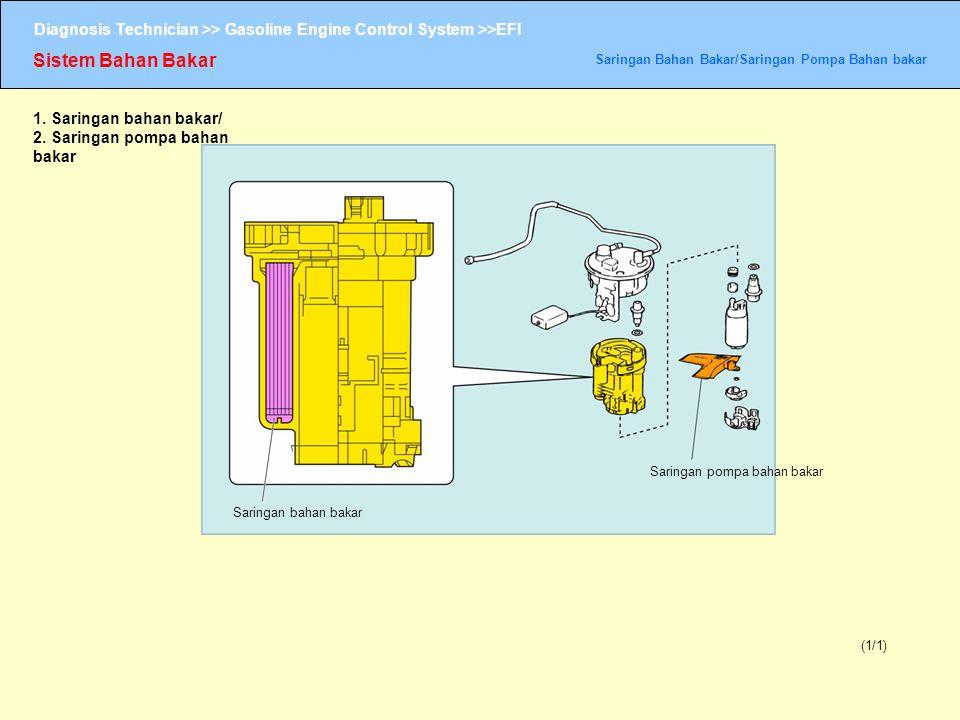 Diagnosis Technician >> Gasoline Engine Control System >>EFI Sistem Bahan Bakar Saringan Bahan Bakar/Saringan Pompa Bahan bakar (1/1) 1. Saringan baha